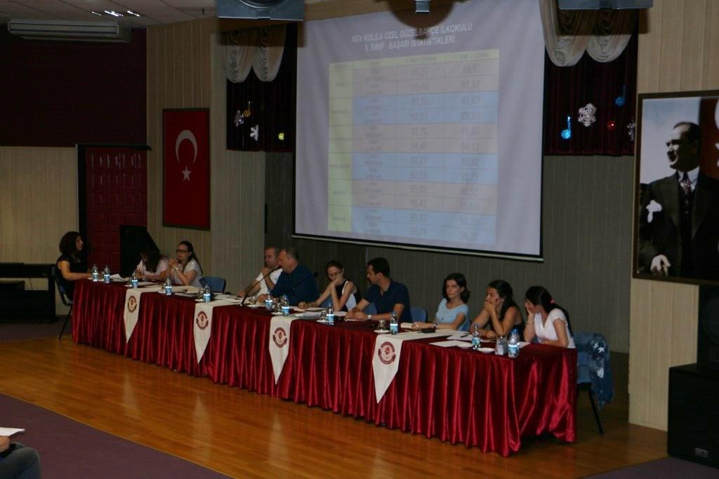 Ders Yılı Sonu Öğretmenler Kurulu Toplantıları Gerçekleştirildi