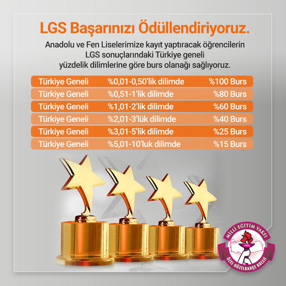 LGS Başarılarınızı Ödüllendiriyoruz